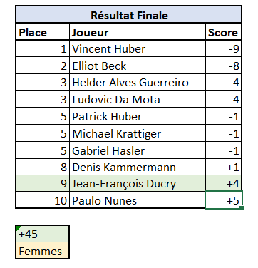 Classement_final.PNG