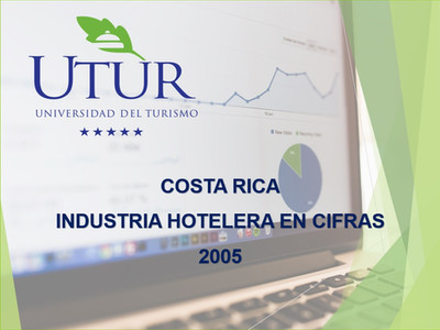 Costa Rica: Industria Hotelera en Cifras