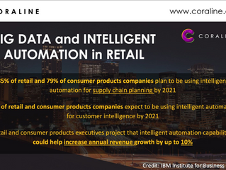Big Data and Intelligent Automation in Retail
