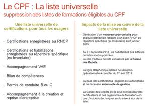 Le CPF : Liste universelle