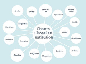 Animer un atelier de chant choral en institution