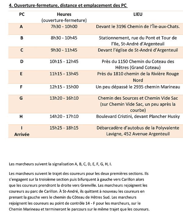 5 Livret du Marcheur CRA 2021-5.png