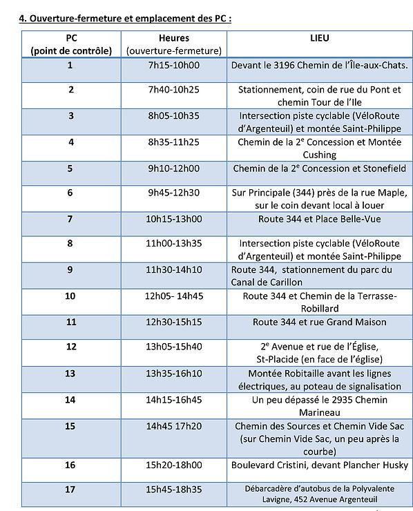 Livret du Coureur CRA 2021-6.png
