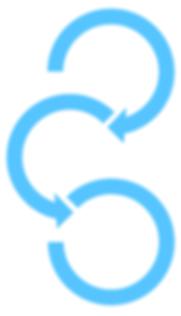 Cool Network Solutons Three-Step Website Design Process Diagram