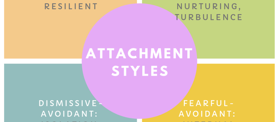 How does attachment theory relate to your parenting and your relationship with your partner?