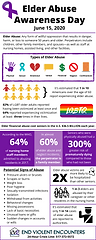 Elder Abuse Infographic (1).png