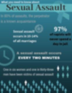 Sexual Assault Facts.jpg