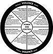 power-and-control-wheel-updated.png