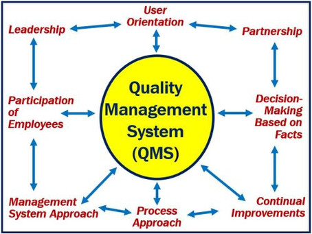 Standards (Primary and Working) Quantity Management and Tracking Software