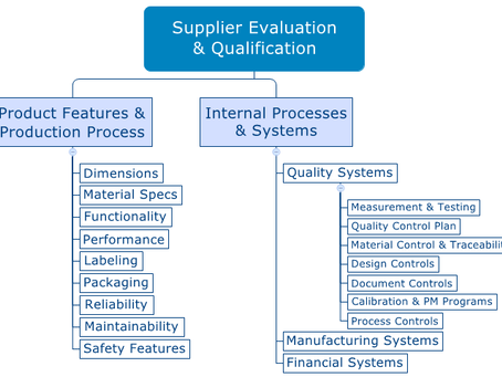 Vendor Qualification Management and Tracking System
