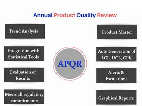 APQR Software for Pharmaceutical Biotech and Bio similar Industry