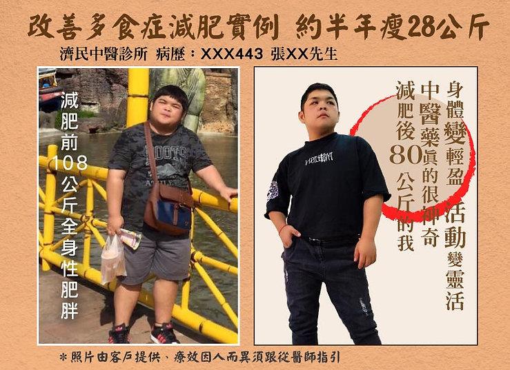 中醫減肥前減肥後