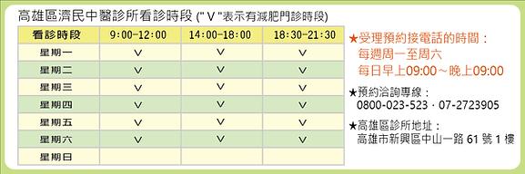 中醫減肥門診-高雄區看診時段.png