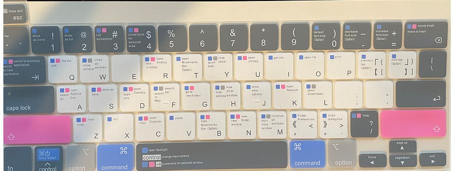 mac-shortcuts.png