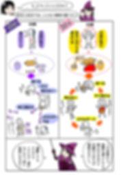 関澤さんまんが電子書籍ボディ_008.jpg