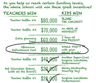 kids_win_teachers_win40.png