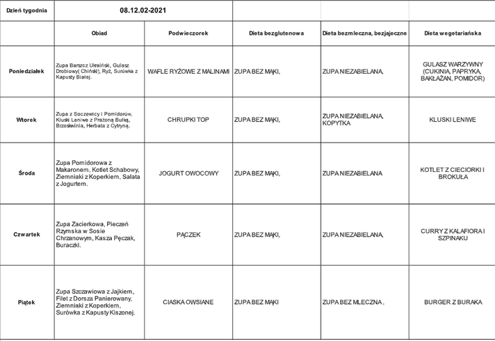 menu 08.02-12.02.2021 r