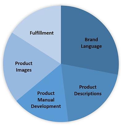 IS Brand Graph 11-2020.JPG