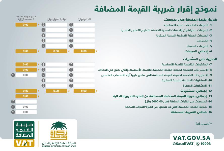 بحث عن ضريبة القيمة المضافة pdf