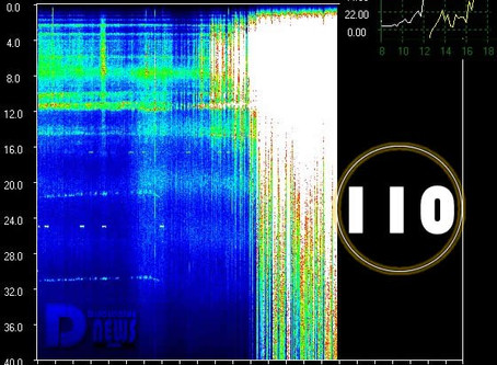Rarely ever a reading of 110 Hz Schumann Resonance