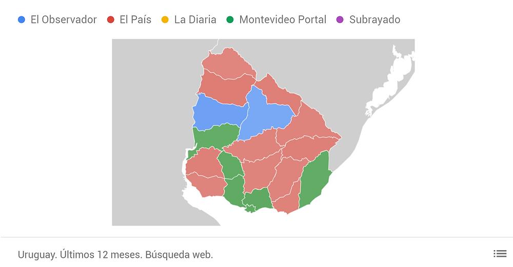 Portales de Noticias más utilizados por departamento de Uruguay