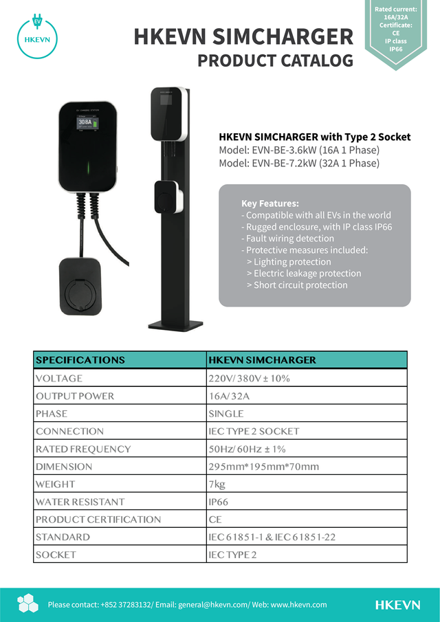 SIMCHARGER