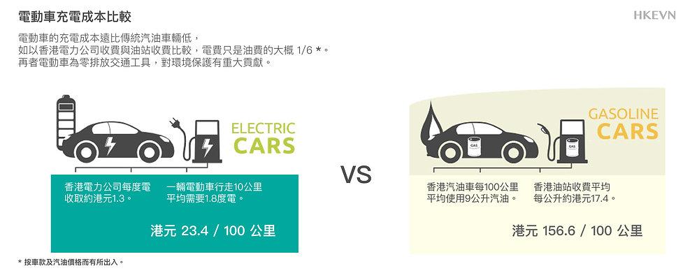 Cost Comparison-01.jpg