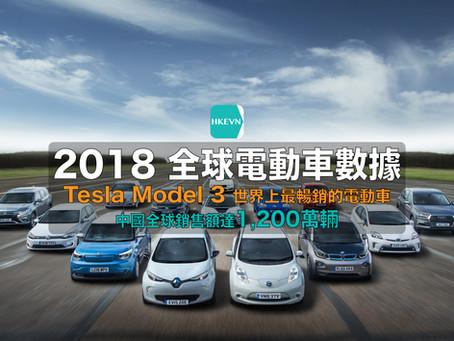 2018 全球電動車數據