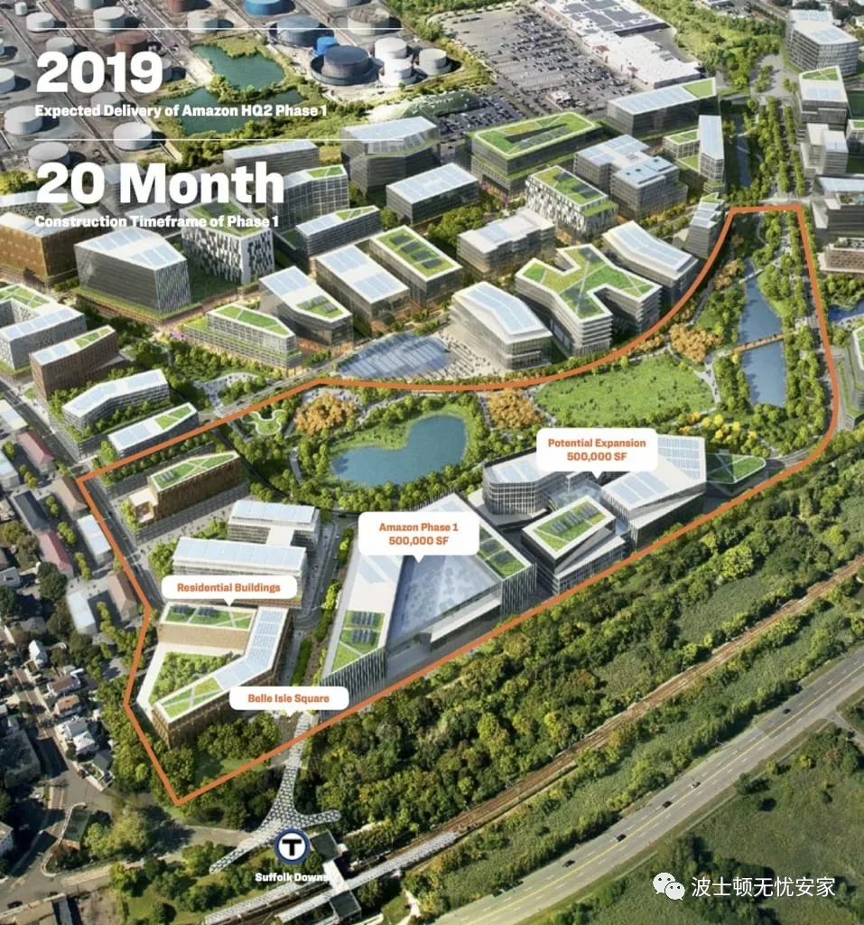 Suffolk Downs city plan 2019