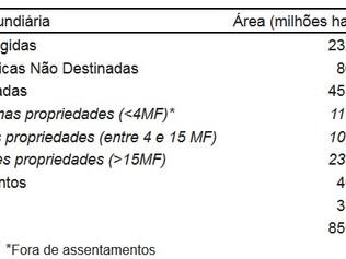 Atlas Agropecuário revela a malha fundiária do Brasil
