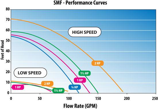 chart_smf_perform5.jpg