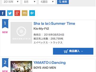 オリコンウィークリー2位獲得!BOYS AND MEN「YAMATO☆Dancing」