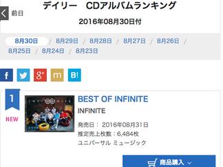 オリコンデイリー1位獲得!INFINITE「BEST OF INFINITE」