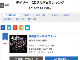 オリコンデイリー1位獲得!BOYS AND MEN「威風堂々~B.M.C.A.~」