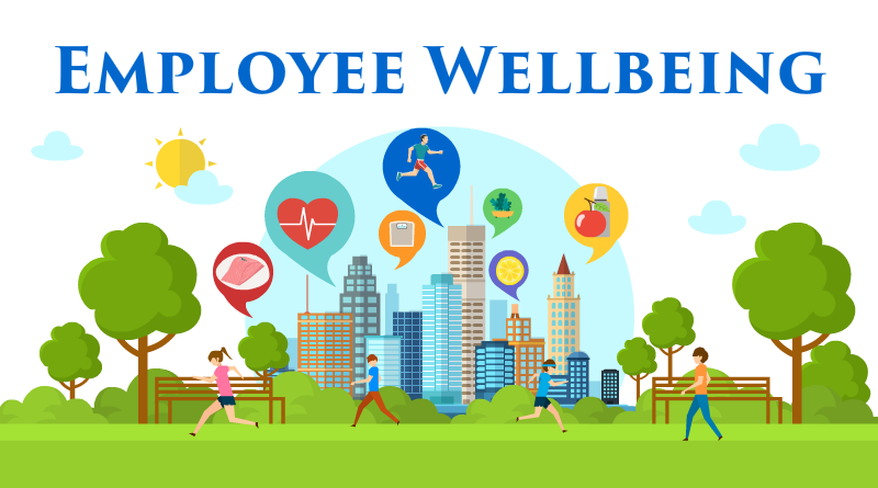 The Mutual Benefits of Employee Health and Wellbeing