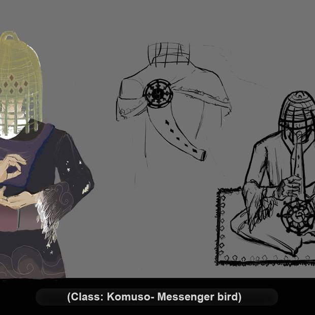 Komuso Character Sheet
