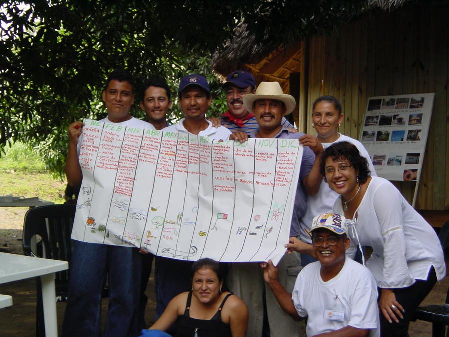 Inicio 2003