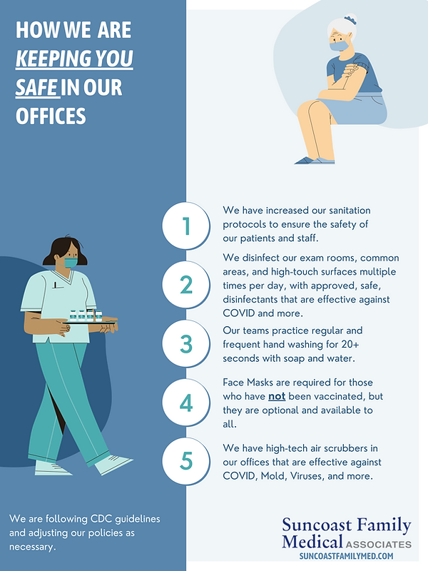 Keeping You safe - COVID Protocols.png