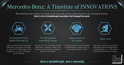 TImeline for Innovation-01.jpg