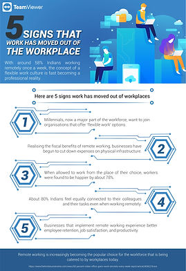 TeamViewer Infographic - 5 signs that wo