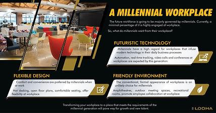 A Millennial Workplace-01.jpg