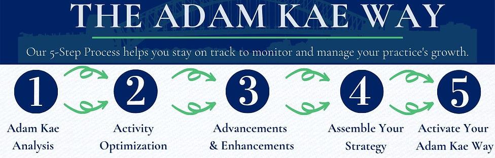 Adam Kae Way CFO