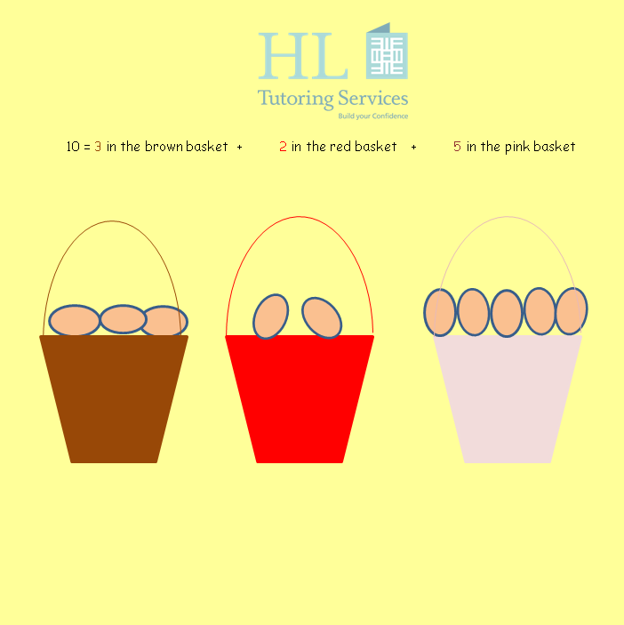 Egg problem answers - maths problem solving with HL Tutoring Services