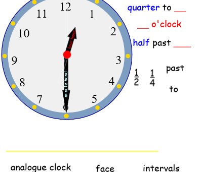 Time To Tell The Time  - An Introduction To Telling The Time with HL Tutoring Services