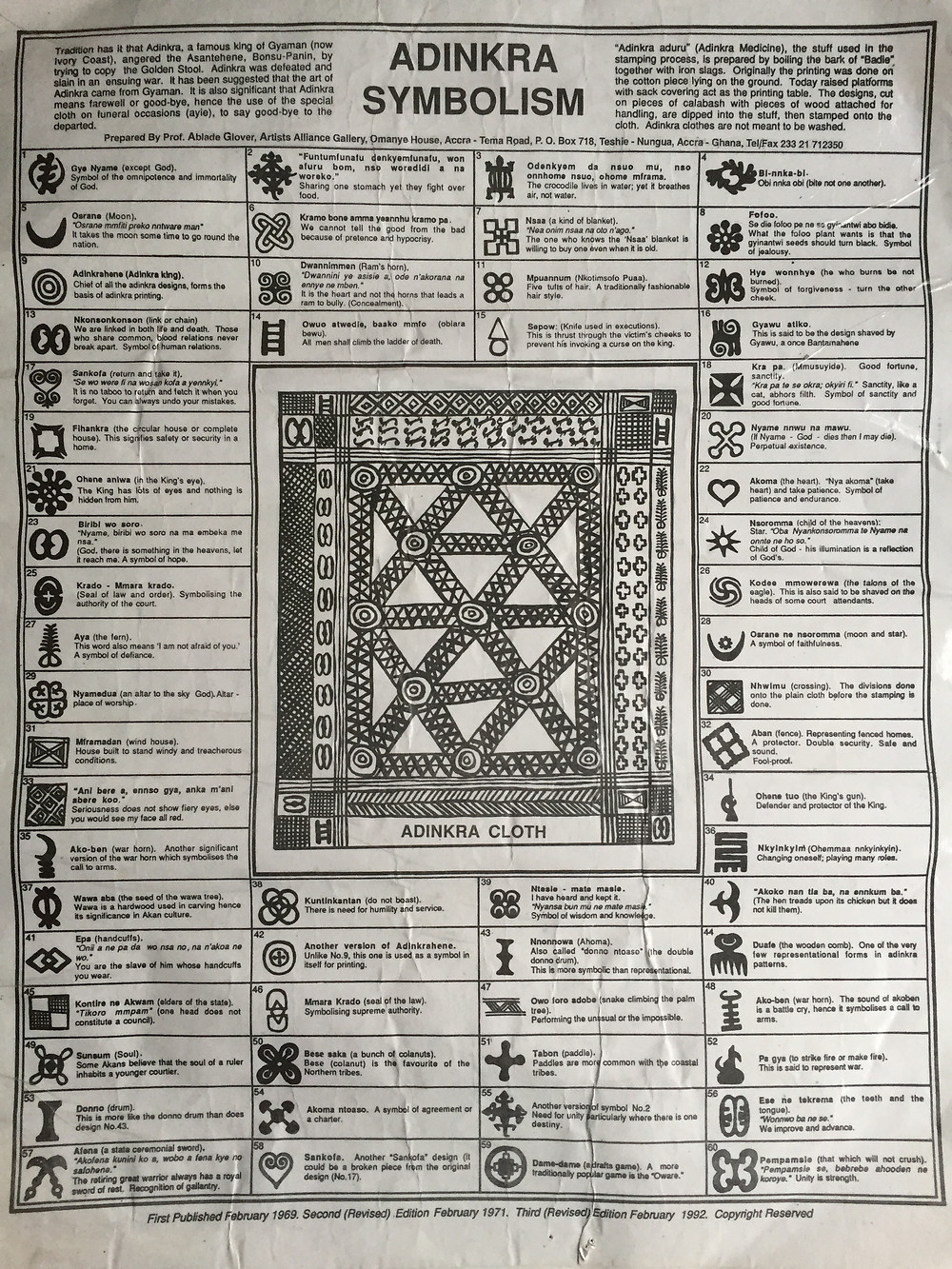 Adinkra Symbolism Chart