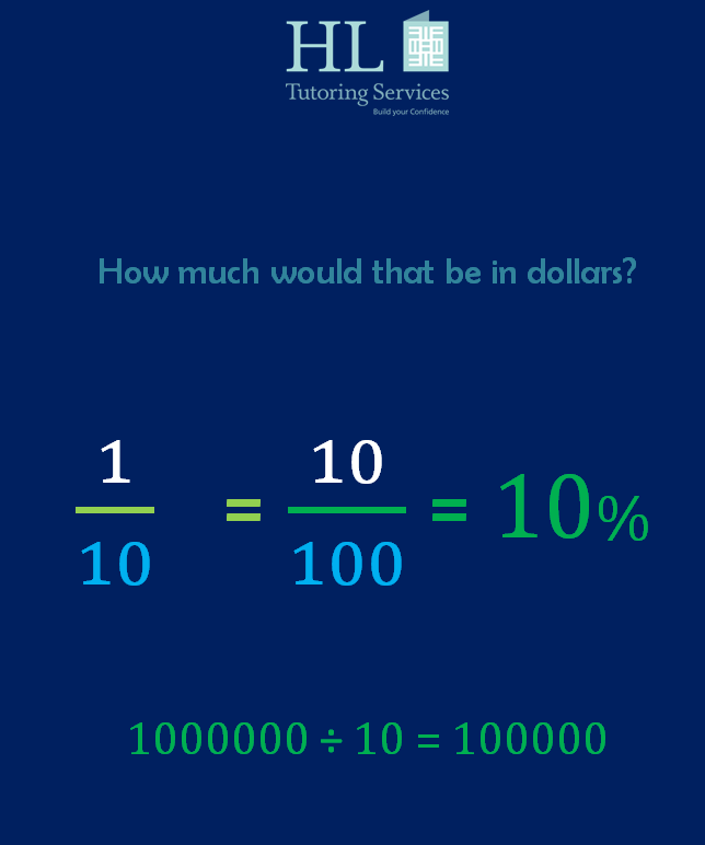 Answers for the million dollar maths problem