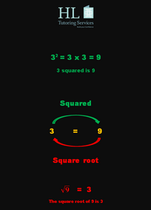 3 squared is 9 = the square root of 9 is 3