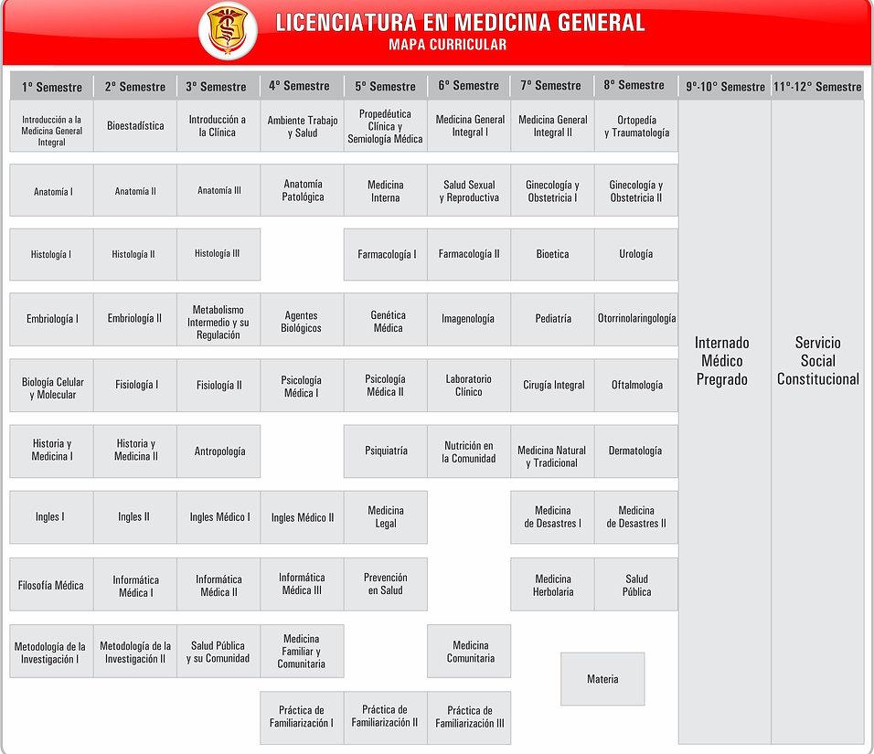 Mapa curricular Medicina General.jpg