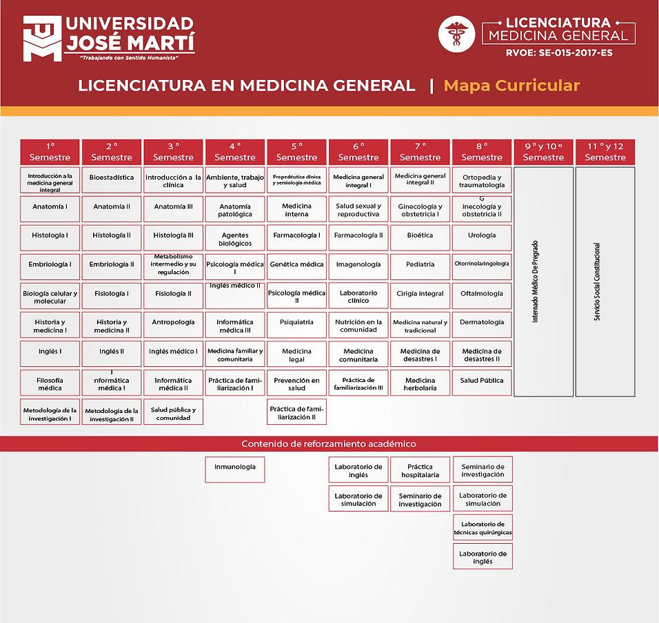 Mapa Curricular Medicina _Mesa de trabajo 1.jpg