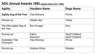 1992 Annual Awards.PNG